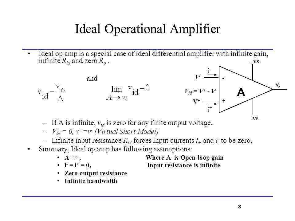 Ideal Operational Amplifier