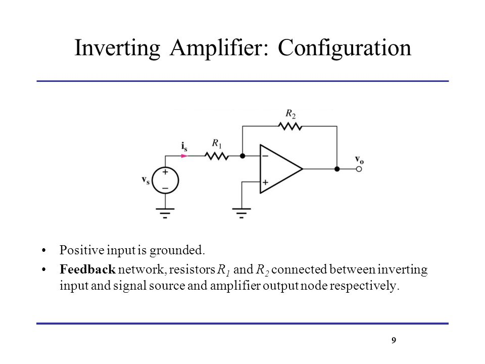 Inverting Amplifier: Configuration