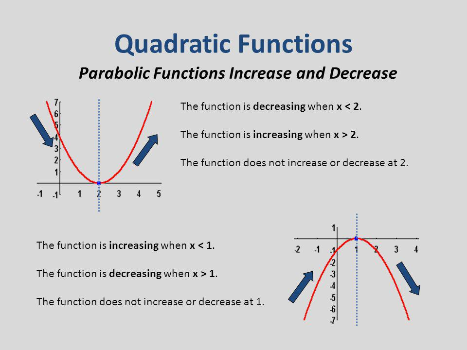 Quadratic Functions Parabolic Functions Increase and Decrease