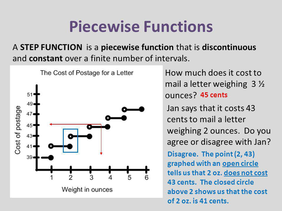 Piecewise Functions A STEP FUNCTION is a piecewise function that is discontinuous and constant over a finite number of intervals.