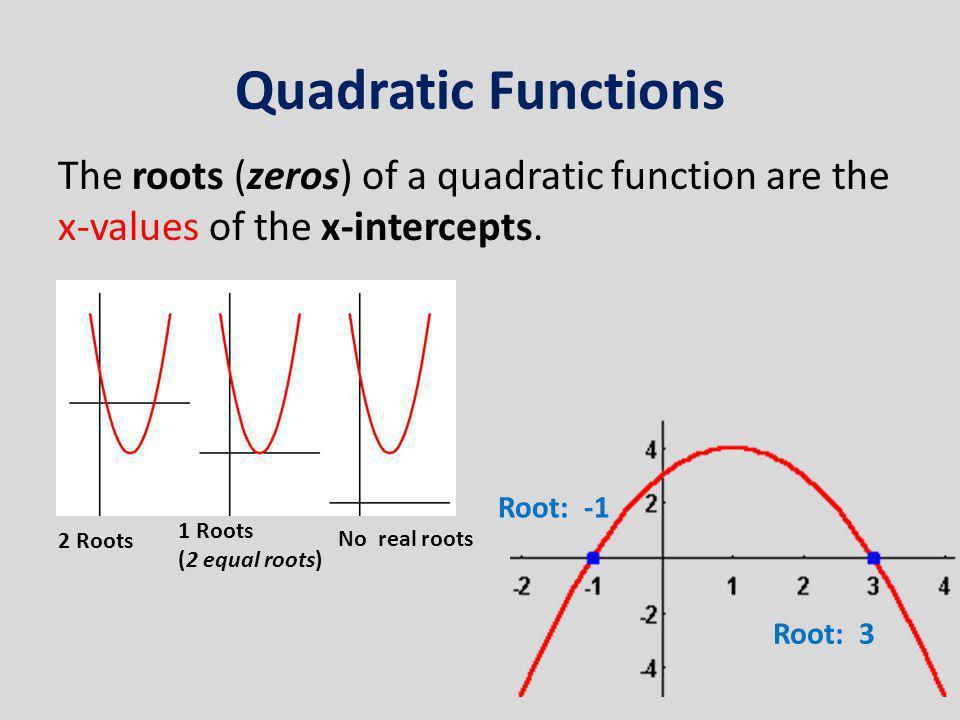 Quadratic Functions The roots (zeros) of a quadratic function are the x-values of the x-intercepts.