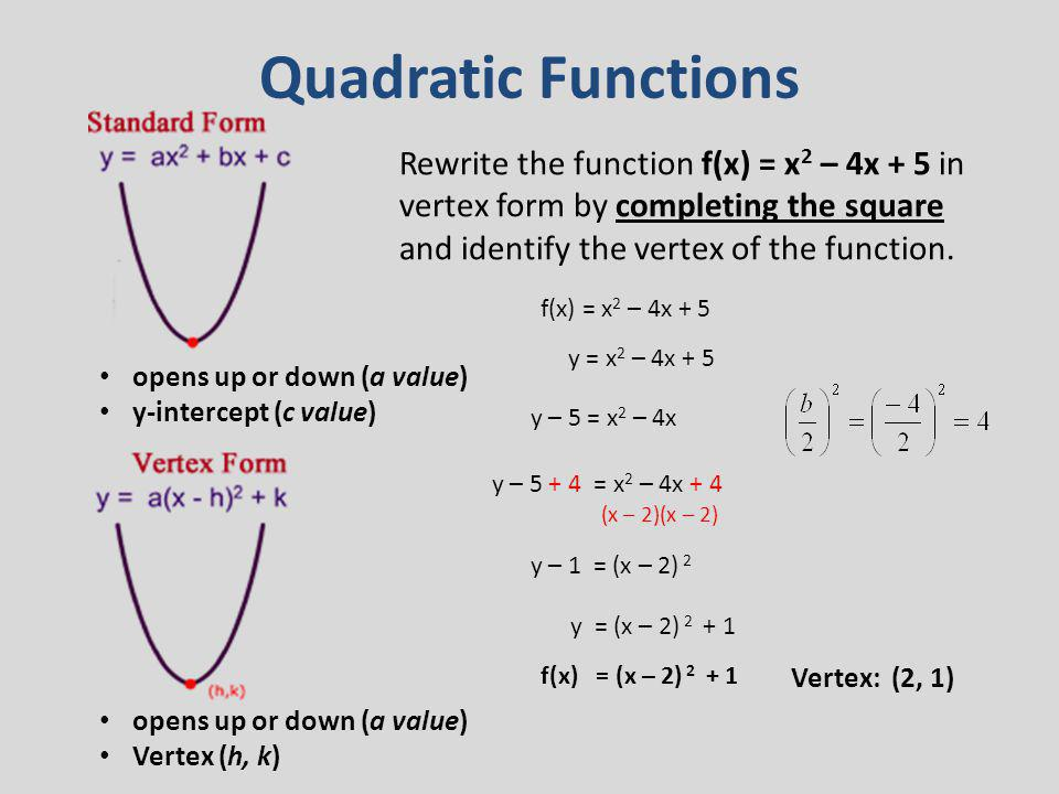 Quadratic Functions Rewrite the function f(x) = x2 – 4x + 5 in vertex form by completing the square and identify the vertex of the function.