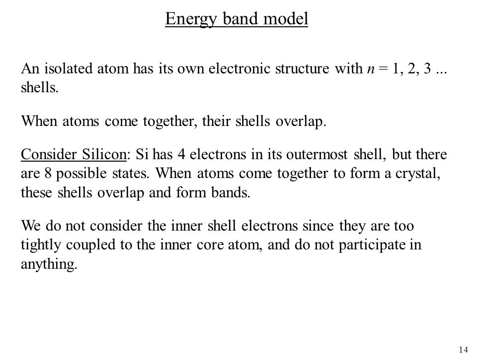 Energy band model An isolated atom has its own electronic structure with n = 1, 2, 3 ... shells. When atoms come together, their shells overlap.