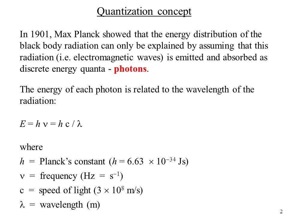 Quantization concept