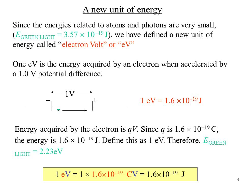 A new unit of energy Since the energies related to atoms and photons are very small,
