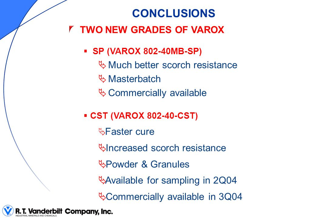 CONCLUSIONS TWO NEW GRADES OF VAROX Much better scorch resistance