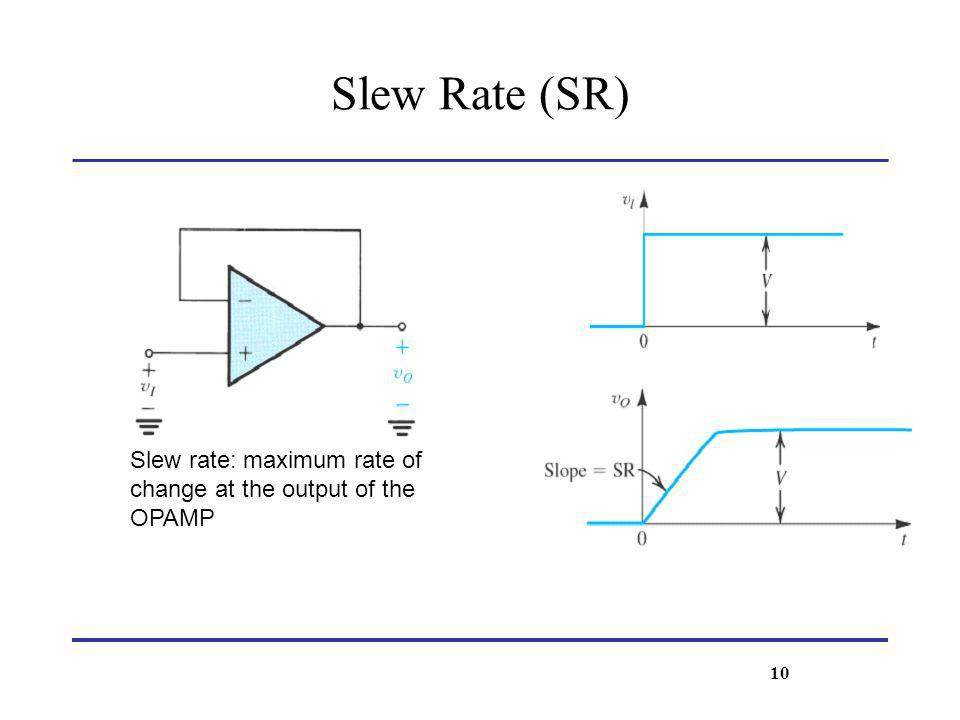 Slew Rate (SR) Slew rate: maximum rate of change at the output of the OPAMP 10