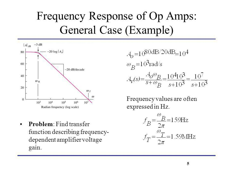 Frequency Response of Op Amps: General Case (Example)