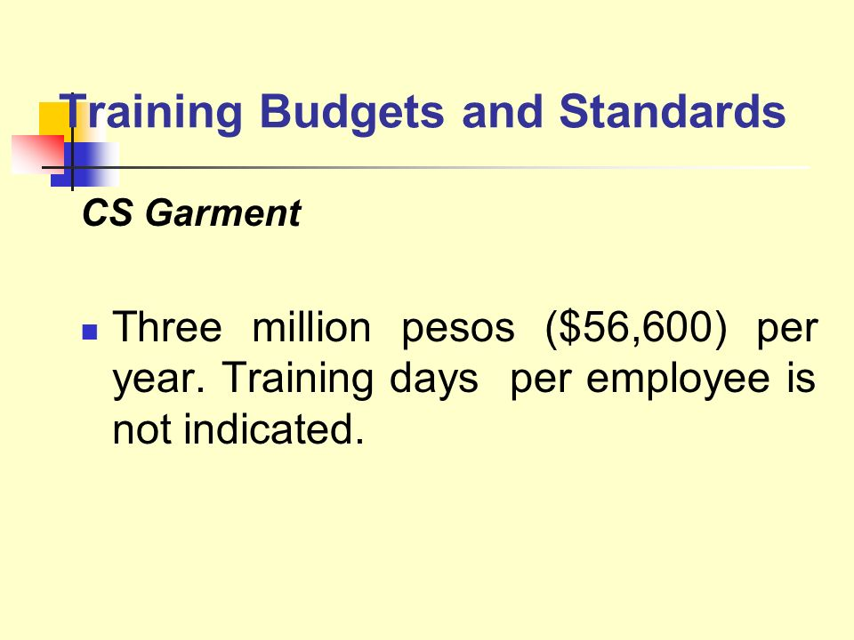Training Budgets and Standards
