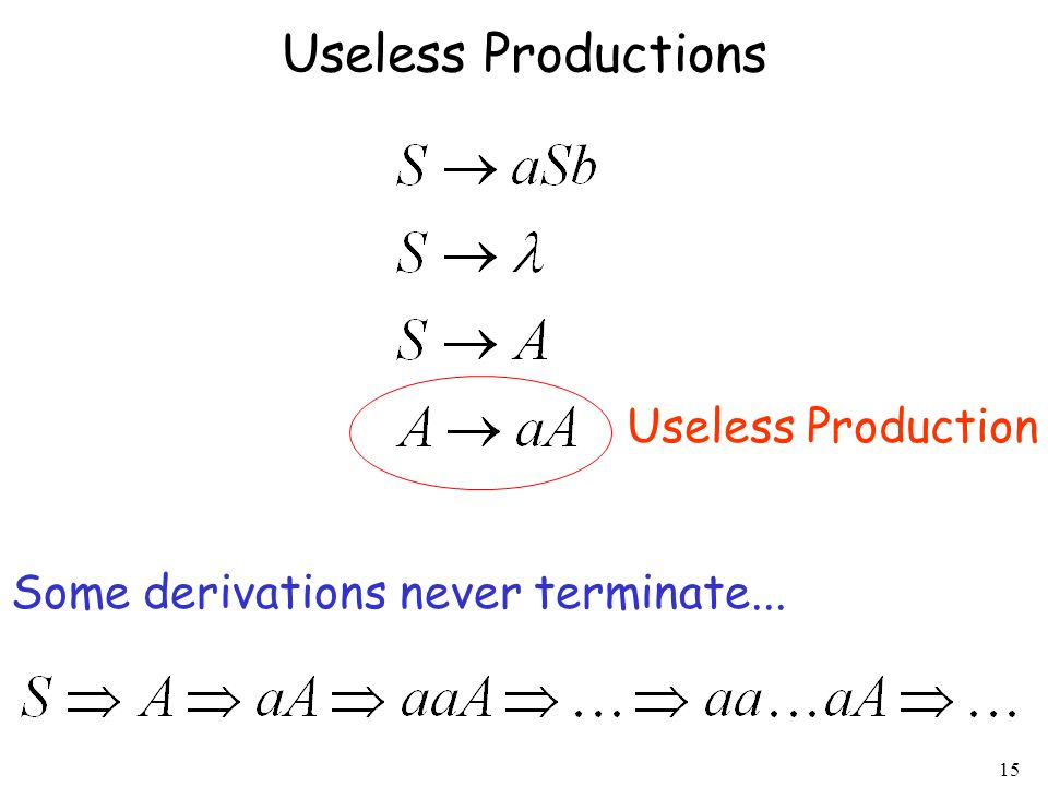 Useless Productions Useless Production