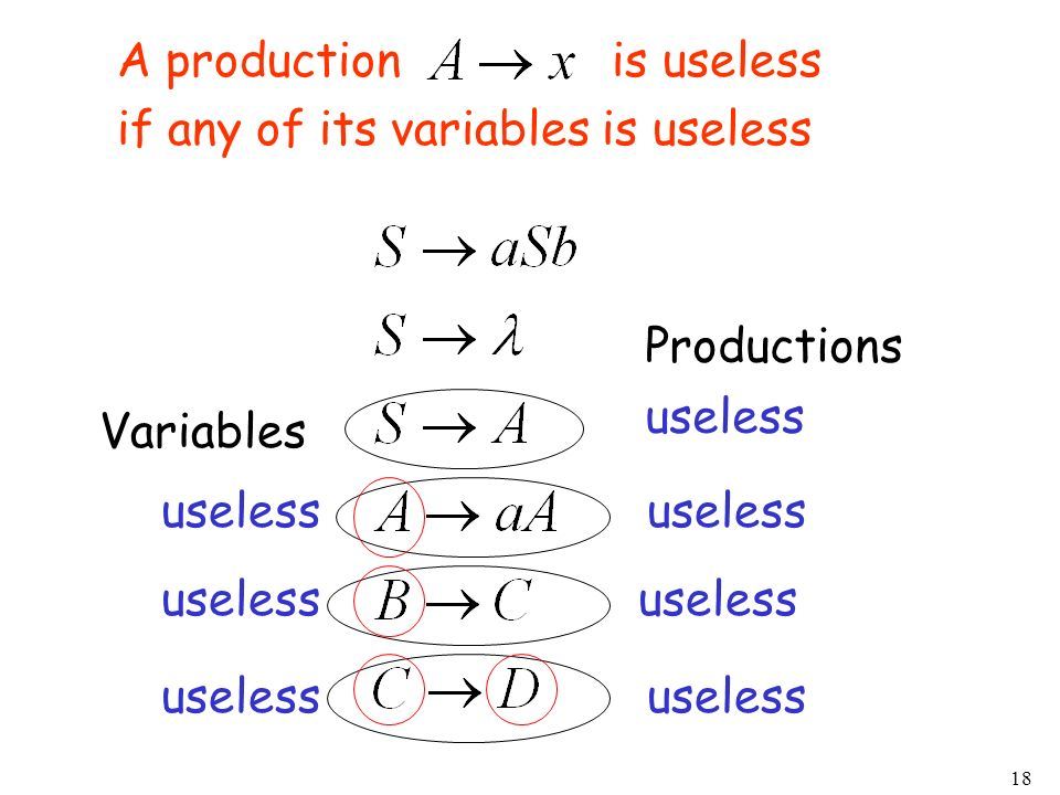 A production is useless