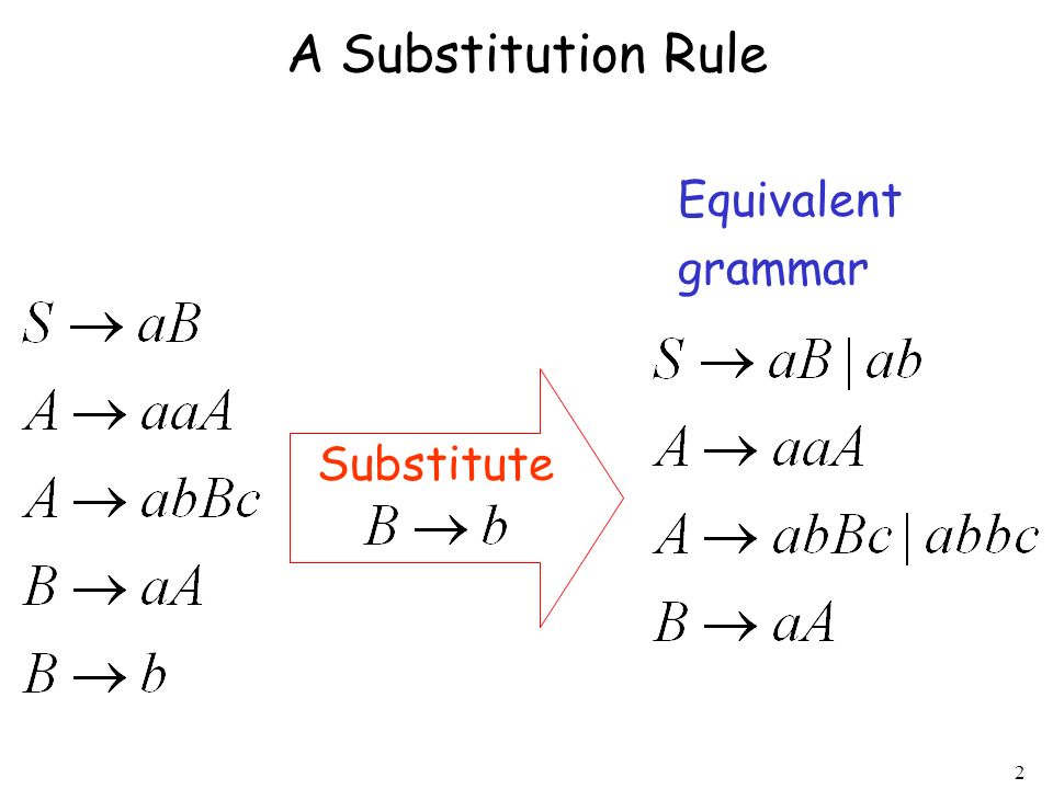 A Substitution Rule Equivalent grammar Substitute