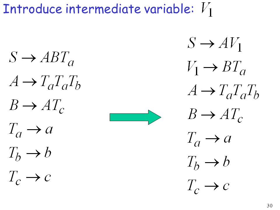 Introduce intermediate variable: