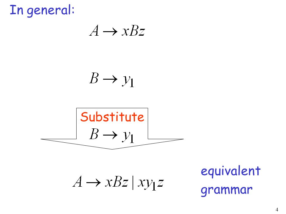 In general: Substitute equivalent grammar