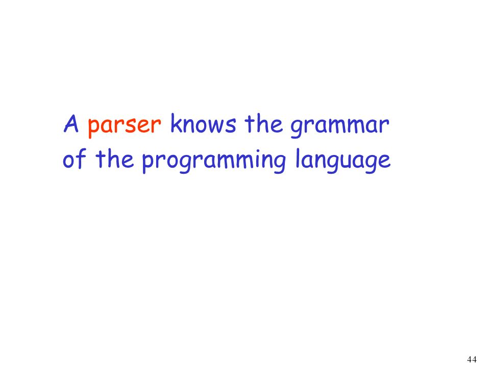 A parser knows the grammar