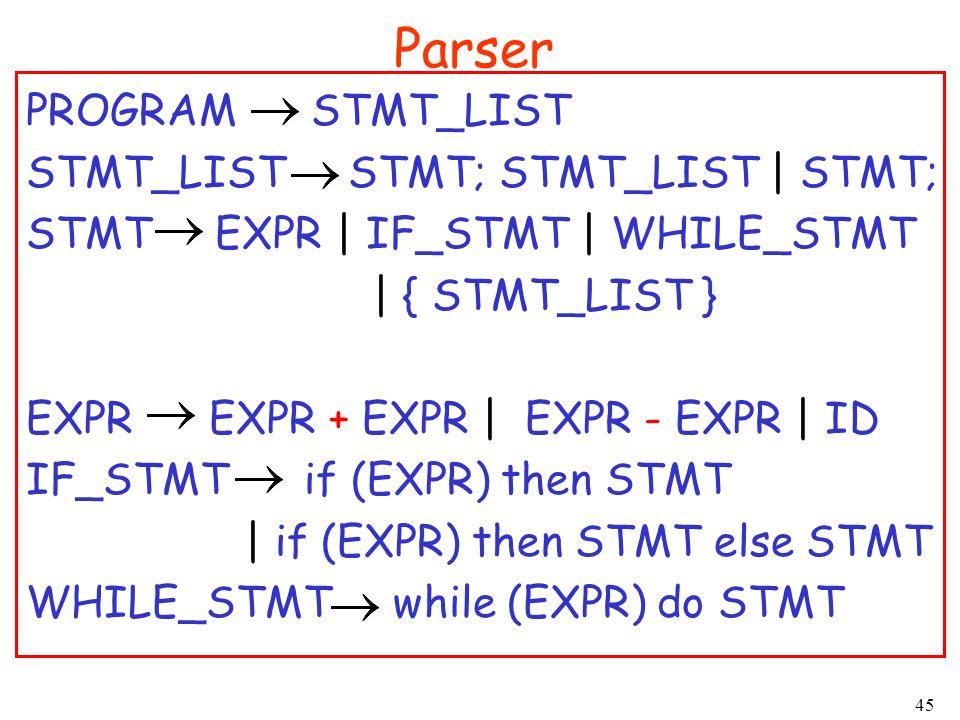 Parser PROGRAM STMT_LIST STMT_LIST STMT; STMT_LIST | STMT;