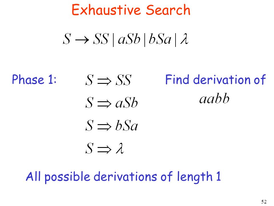 Exhaustive Search Phase 1: Find derivation of