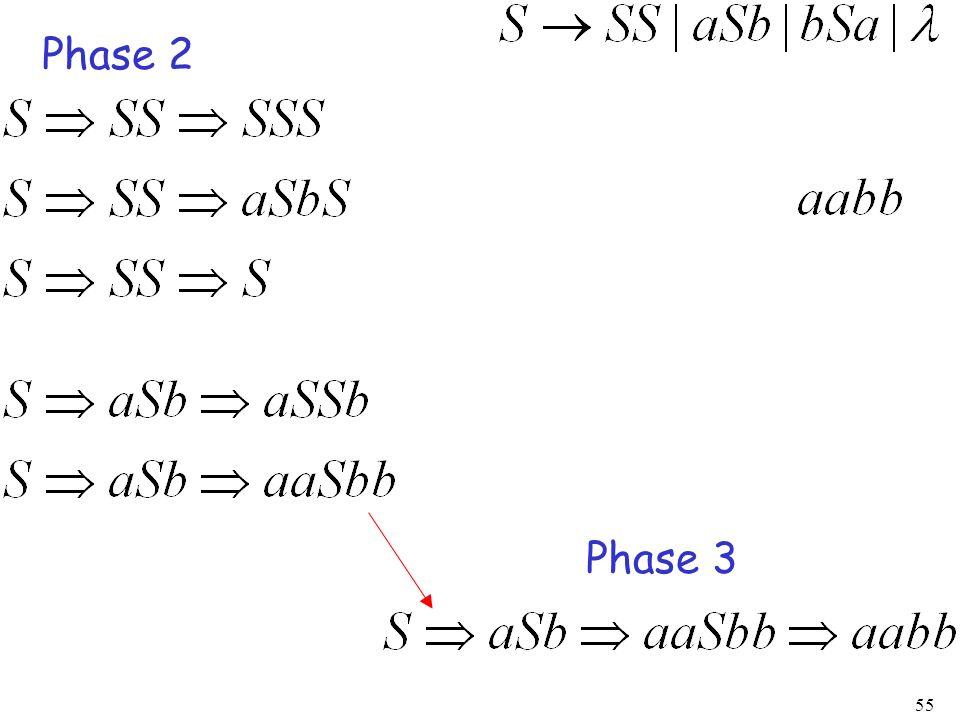 Phase 2 Phase 3