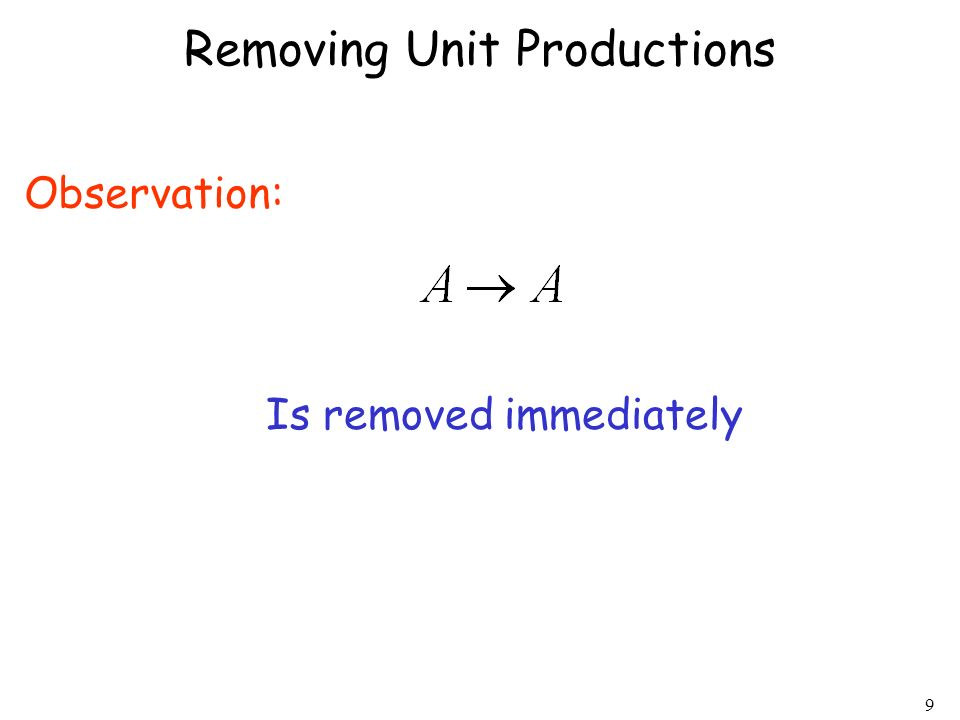 Removing Unit Productions