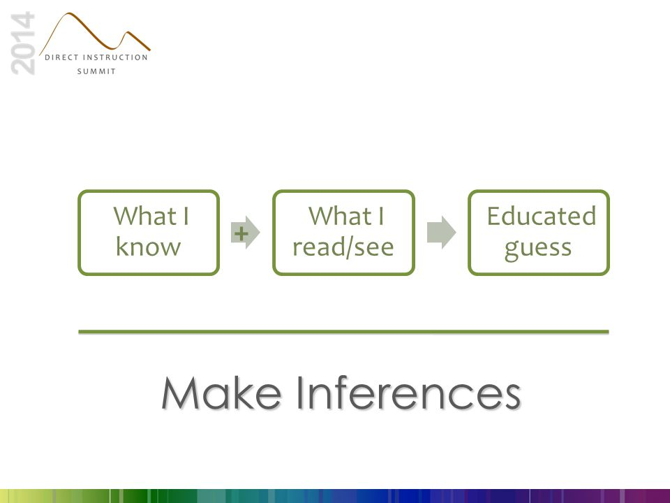 Make Inferences + What I know What I read/see Educated guess