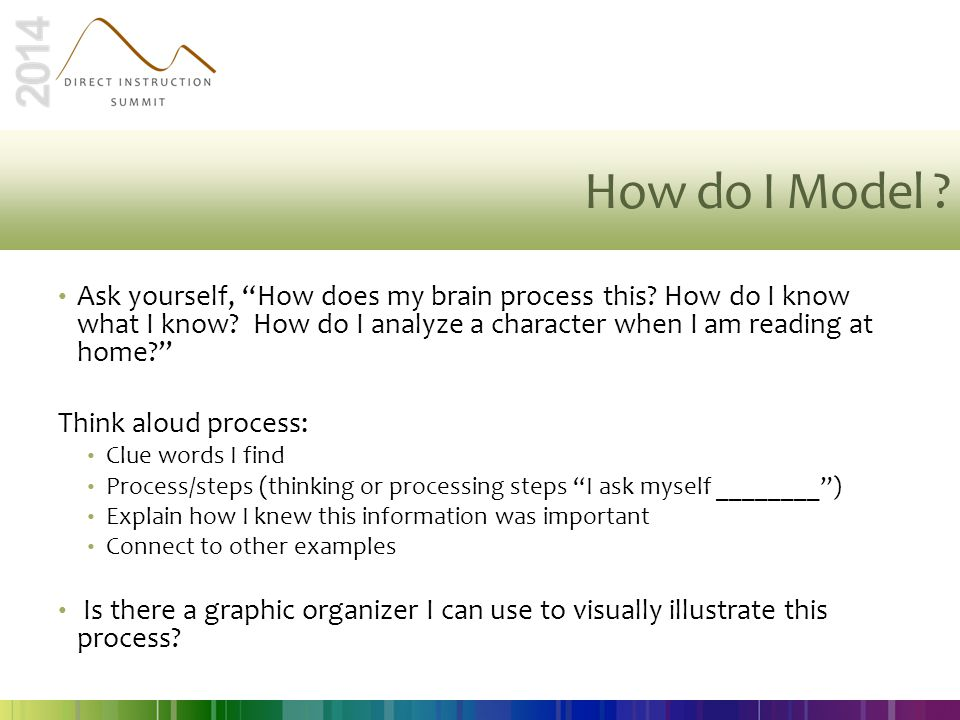 How do I Model Ask yourself, How does my brain process this How do I know what I know How do I analyze a character when I am reading at home