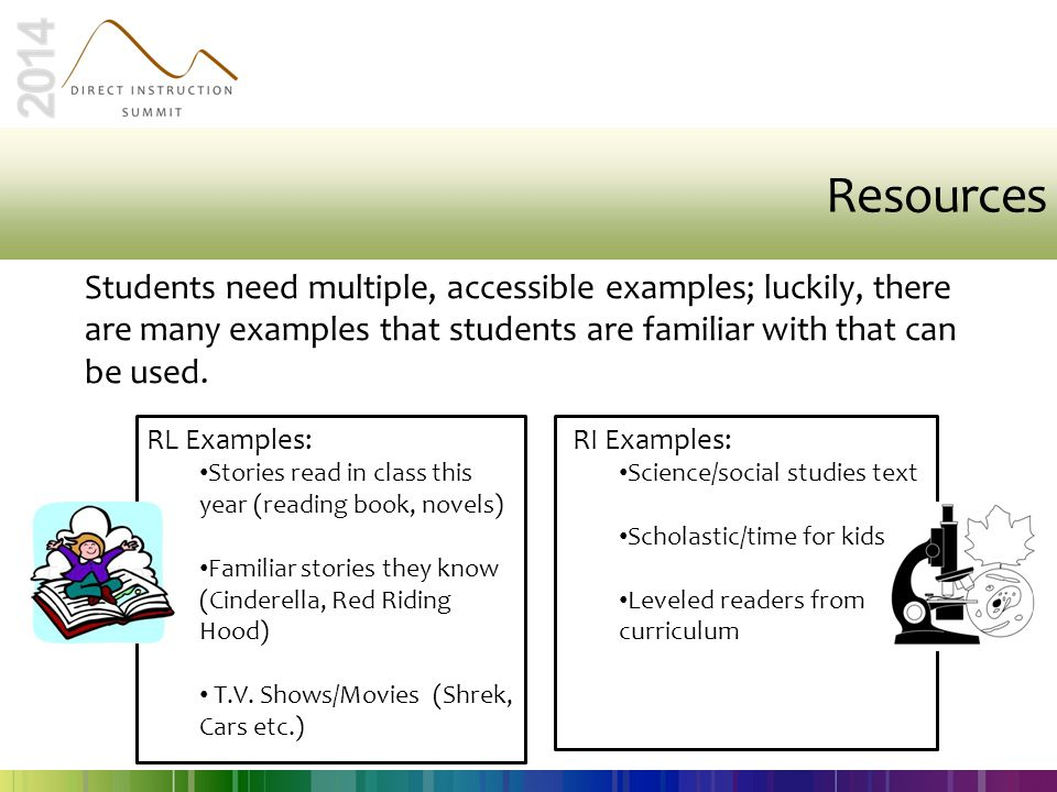Resources Students need multiple, accessible examples; luckily, there are many examples that students are familiar with that can be used.