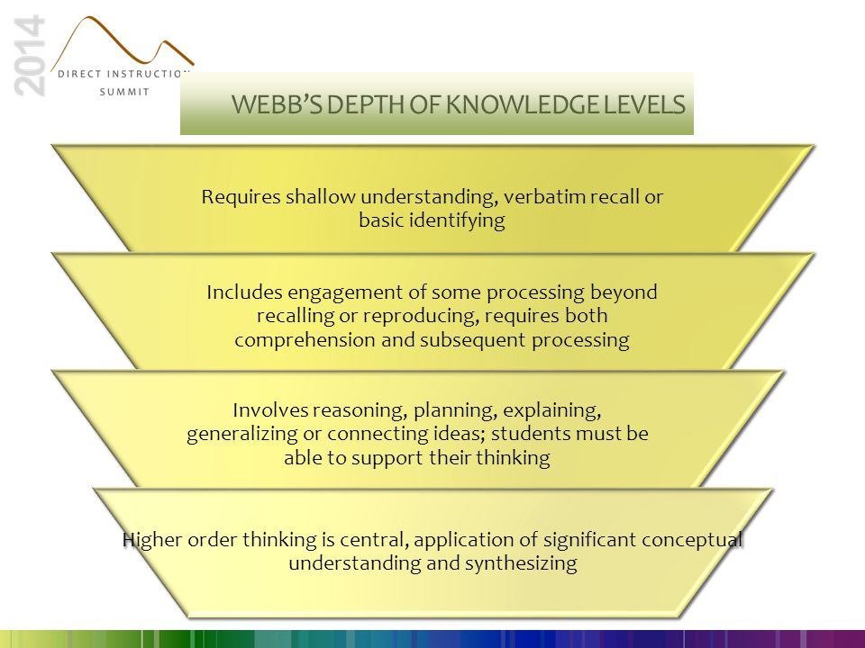 WEBB'S DEPTH OF KNOWLEDGE LEVELS