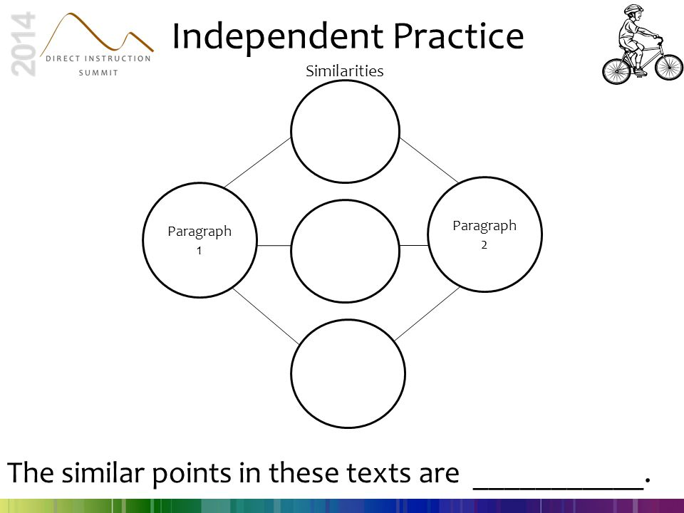 Independent Practice Similarities. Paragraph 2. Paragraph 1.