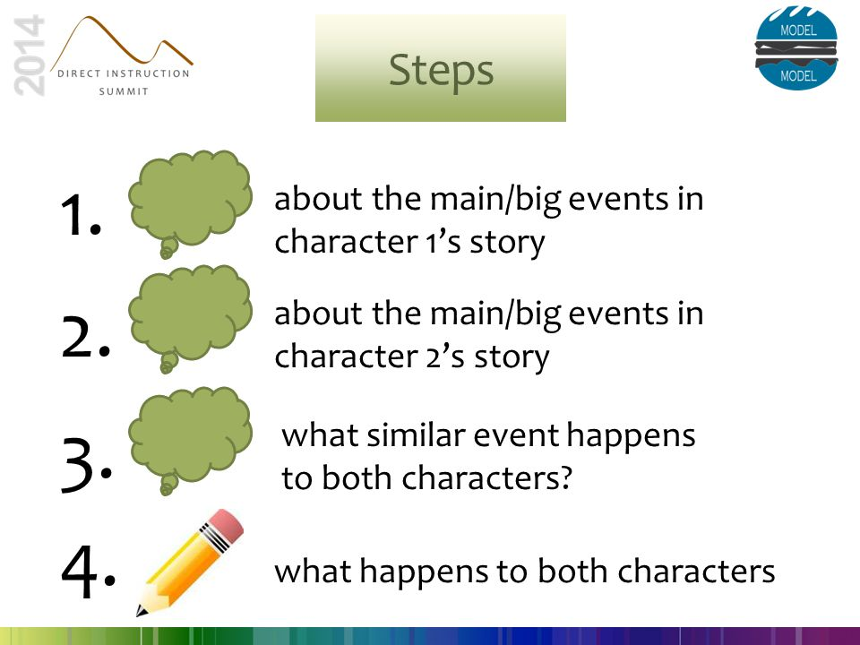 Steps about the main/big events in character 1's story