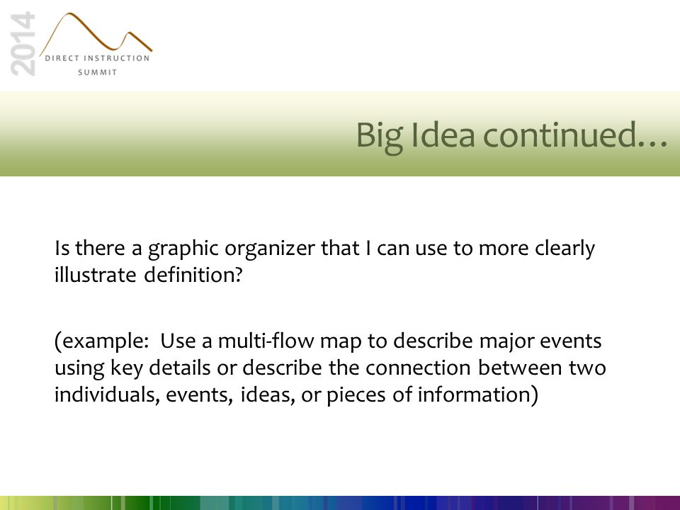 Big Idea continued… Is there a graphic organizer that I can use to more clearly illustrate definition
