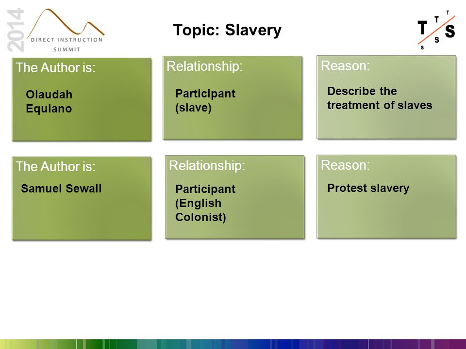 Topic: Slavery Relationship: The Author is: Reason: