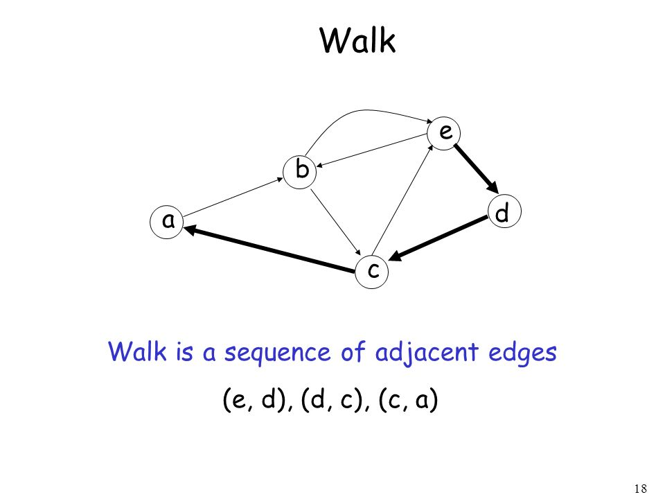 Walk e b d a c Walk is a sequence of adjacent edges