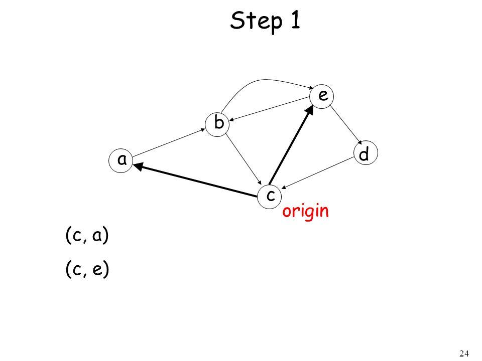 Step 1 e b d a c origin (c, a) (c, e)