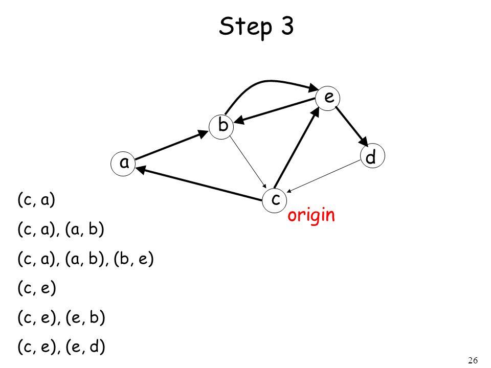 Step 3 e b d a c origin (c, a) (c, a), (a, b) (c, a), (a, b), (b, e)