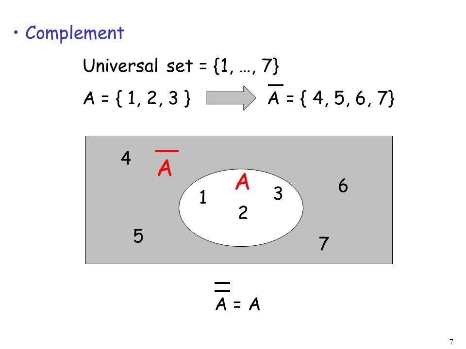 A A Complement Universal set = {1, …, 7}
