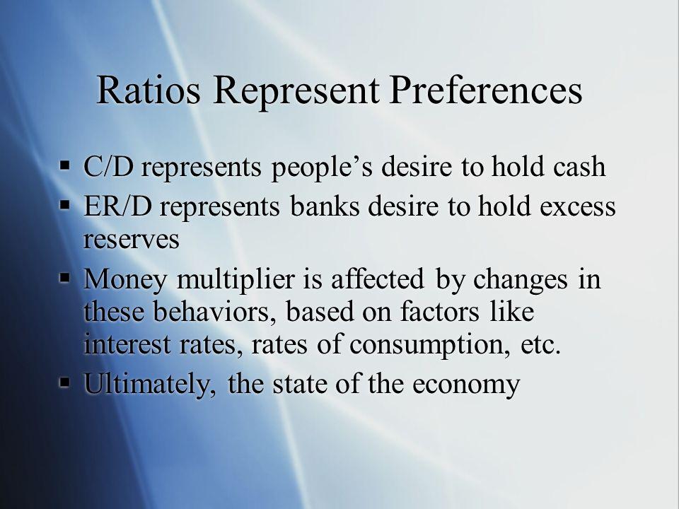 Ratios Represent Preferences