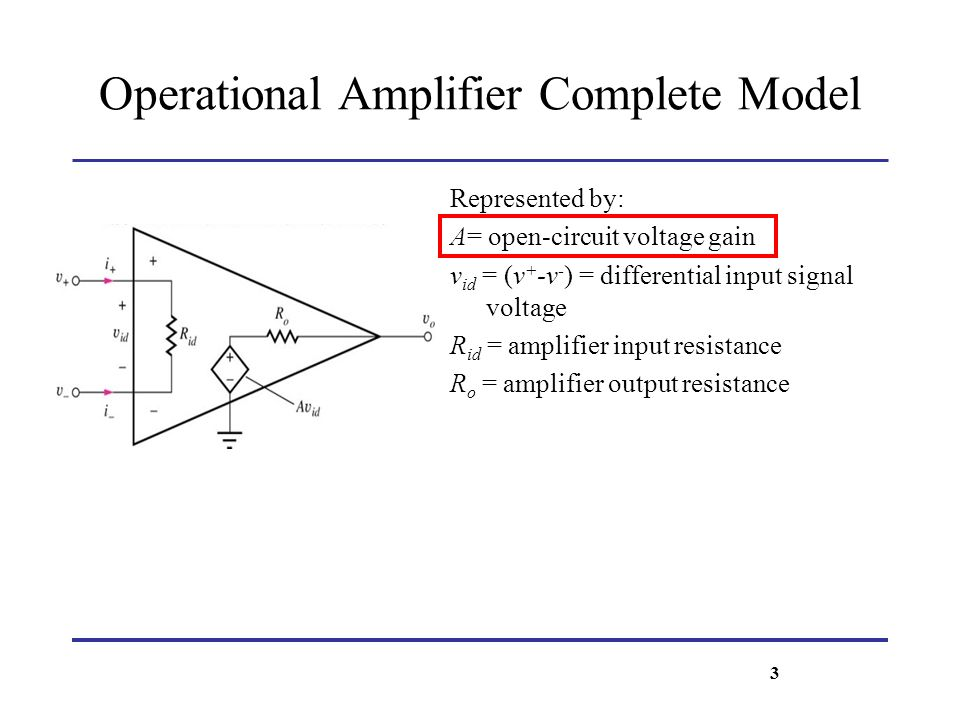 Operational Amplifier Complete Model