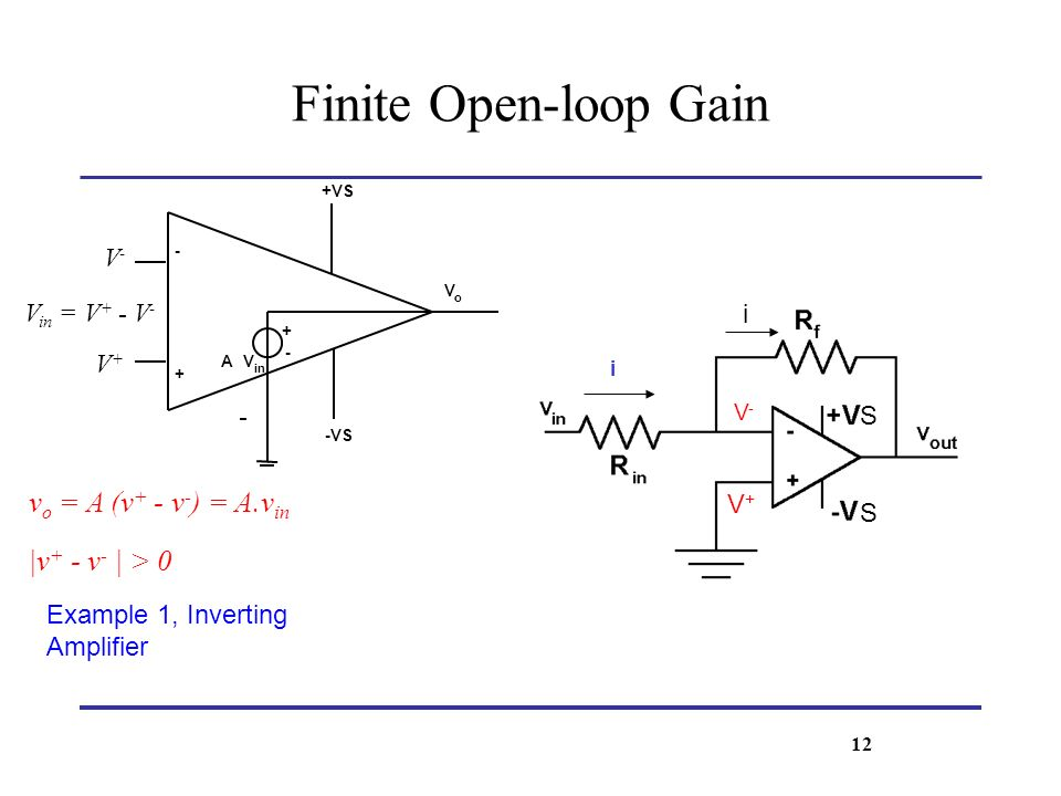 Finite Open-loop Gain vo = A (v+ - v-) = A.vin |v+ - v- | > 0 V-