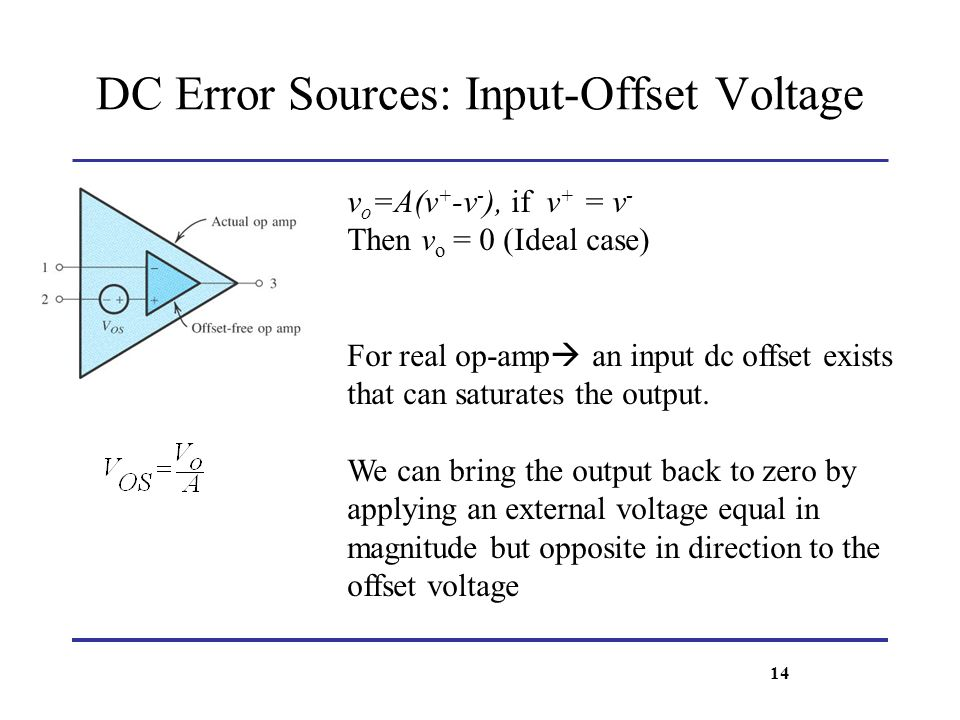 DC Error Sources: Input-Offset Voltage