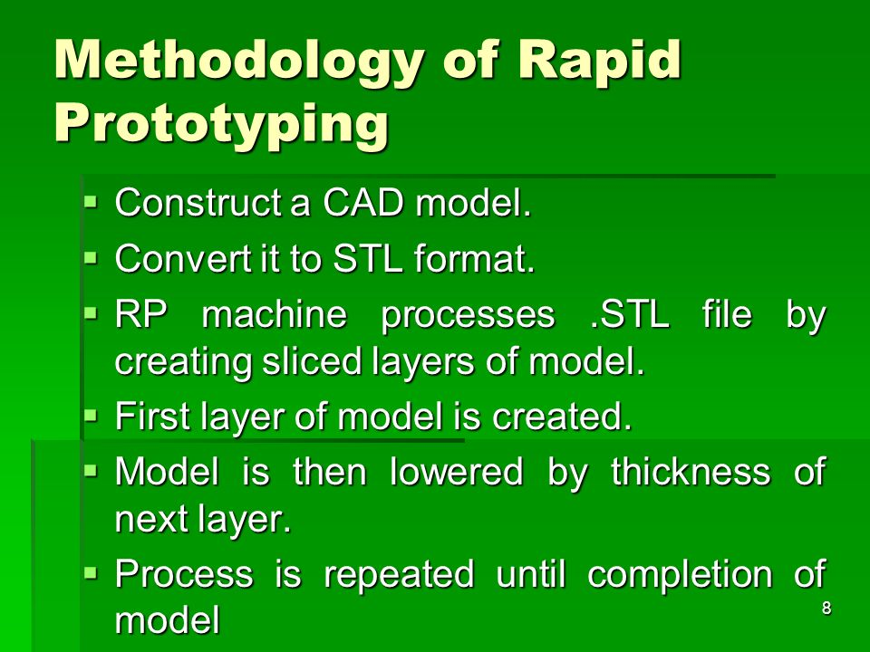 Methodology of Rapid Prototyping