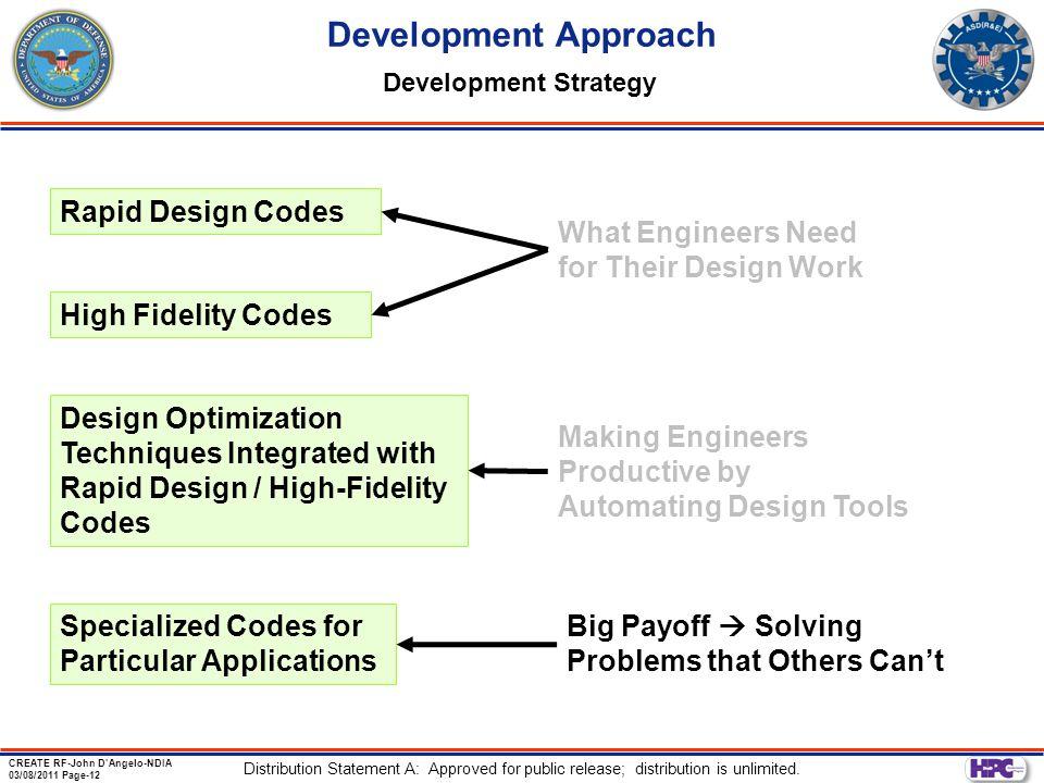 Development Approach Rapid Design Codes