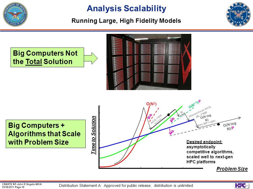 Running Large, High Fidelity Models
