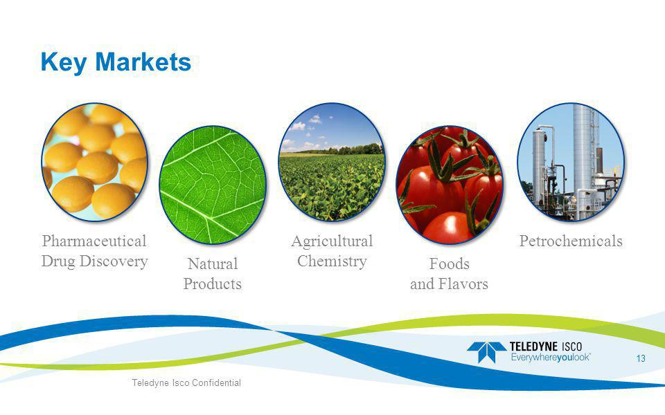 Key Markets Pharmaceutical Drug Discovery Agricultural Chemistry