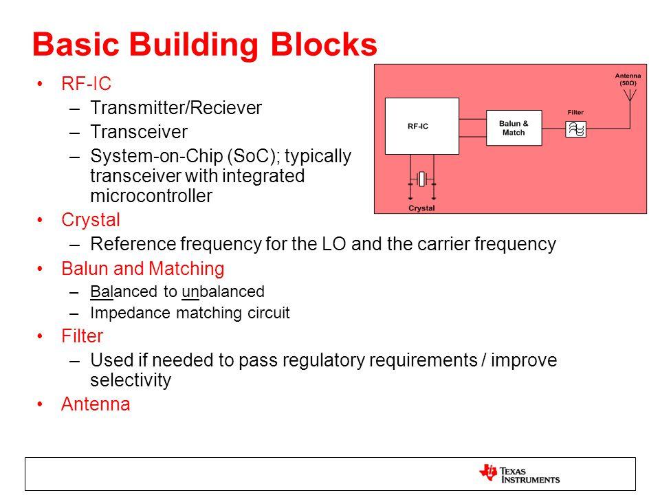 Basic Building Blocks RF-IC Transmitter/Reciever Transceiver