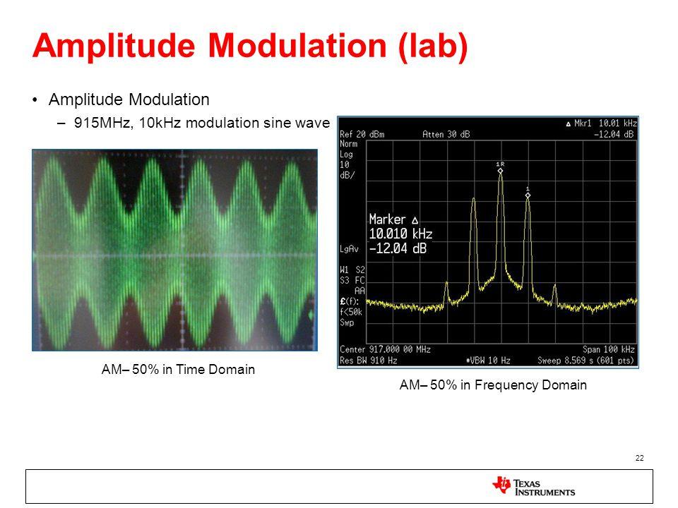 Amplitude Modulation (lab)