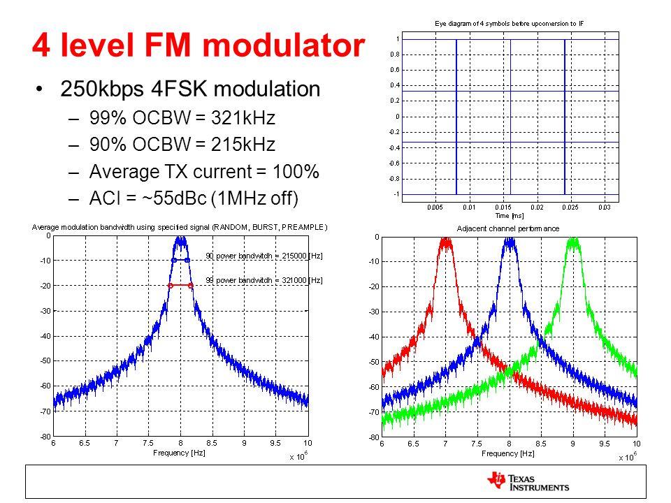 4 level FM modulator 250kbps 4FSK modulation 99% OCBW = 321kHz