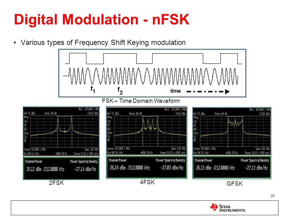 Digital Modulation - nFSK