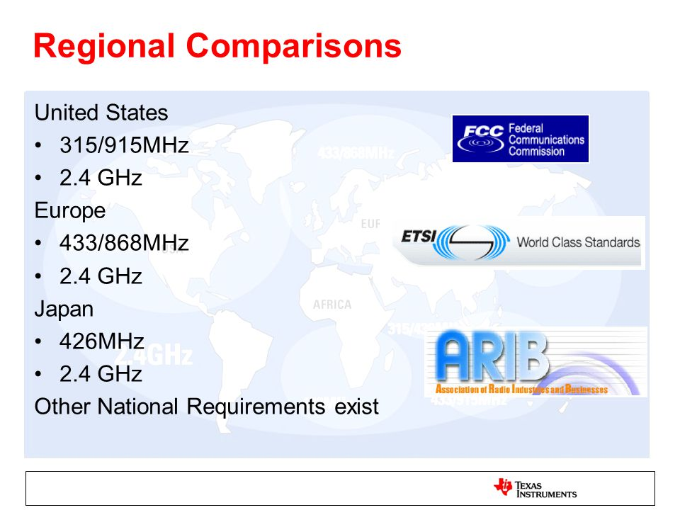 Regional Comparisons United States 315/915MHz 2.4 GHz Europe