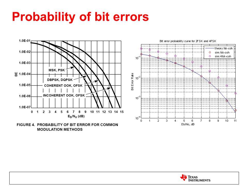 Probability of bit errors