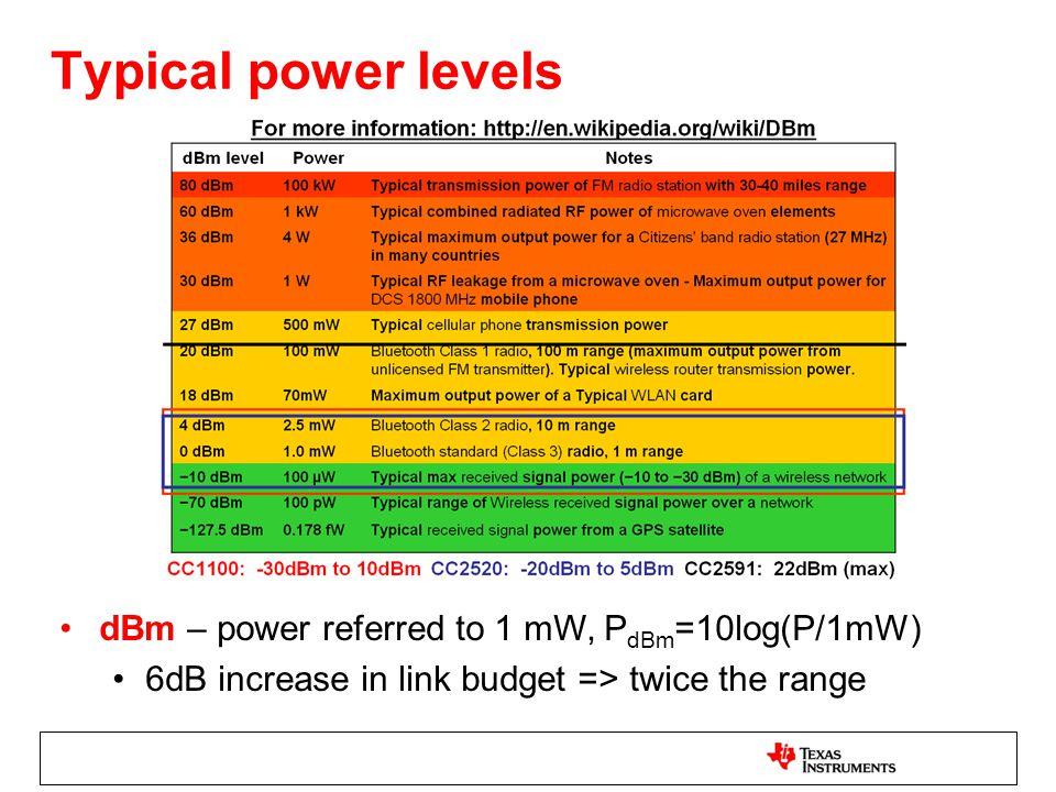 Typical power levels dBm – power referred to 1 mW, PdBm=10log(P/1mW)